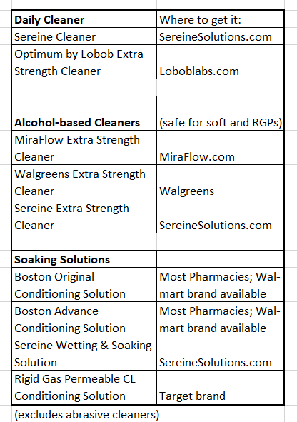 cleaner and soaking solutions