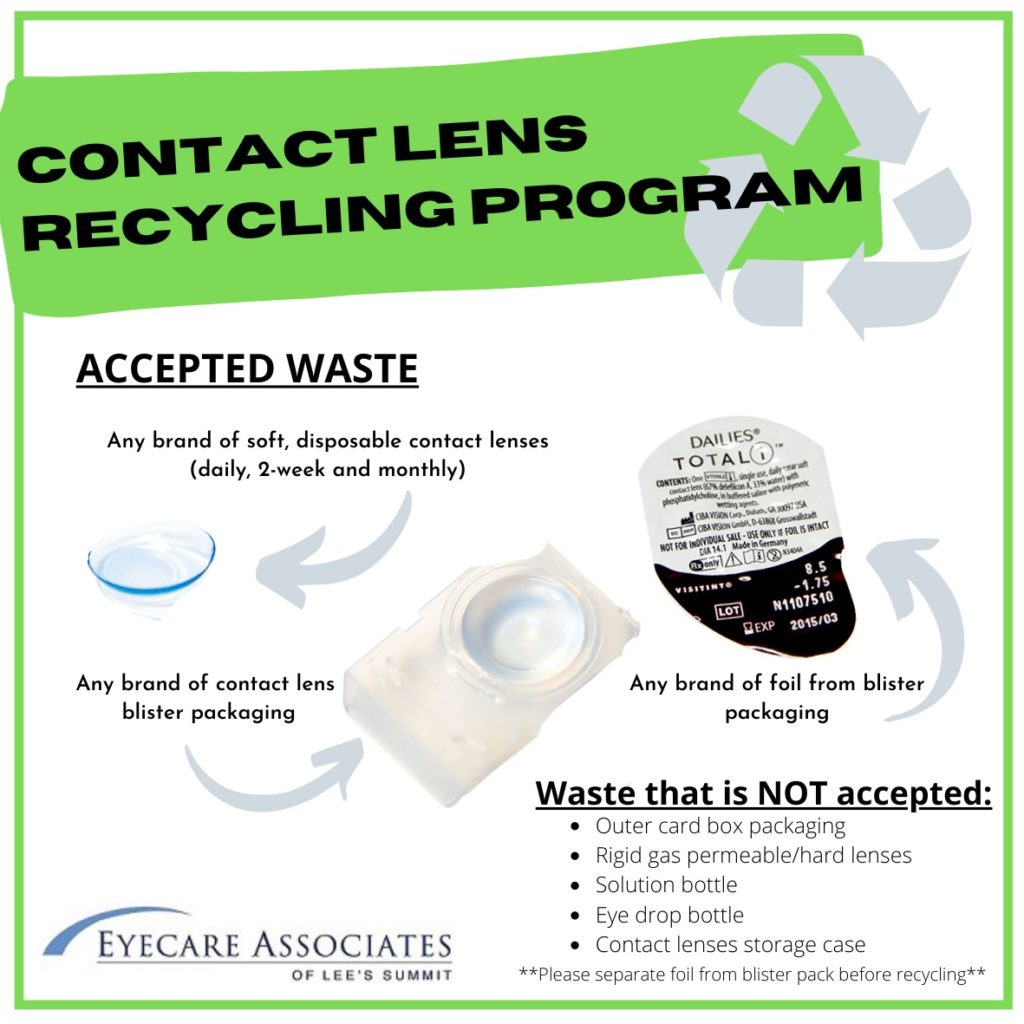 how to recycle contact lenses